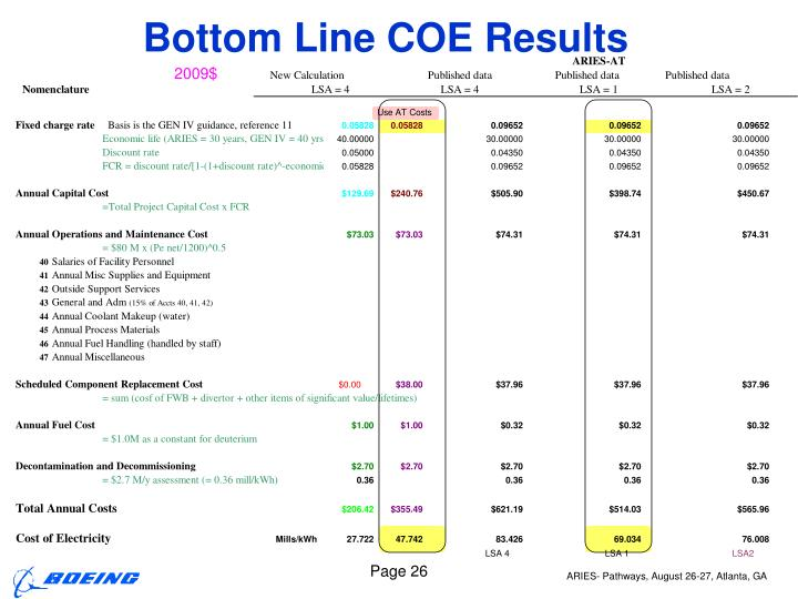 Bottom Line COE Results