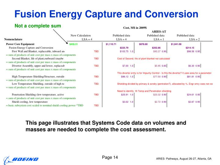 Fusion Energy Capture and Conversion
