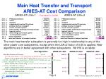 main heat transfer and transport aries at cost comparison