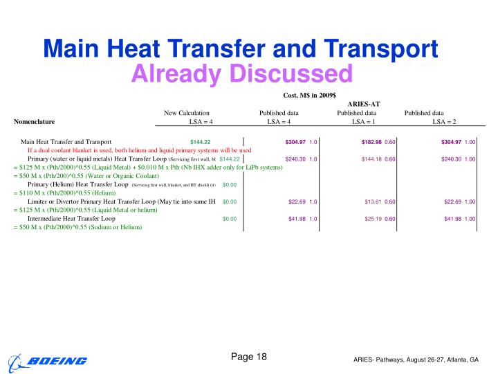 Main Heat Transfer and Transport