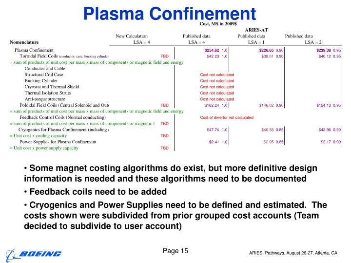 Plasma Confinement