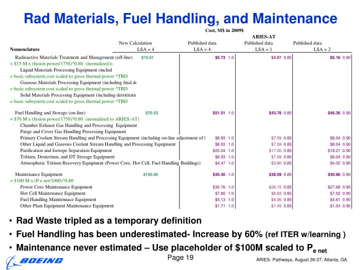 Rad Materials, Fuel Handling, and Maintenance