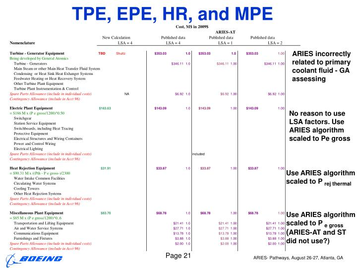 TPE, EPE, HR, and MPE