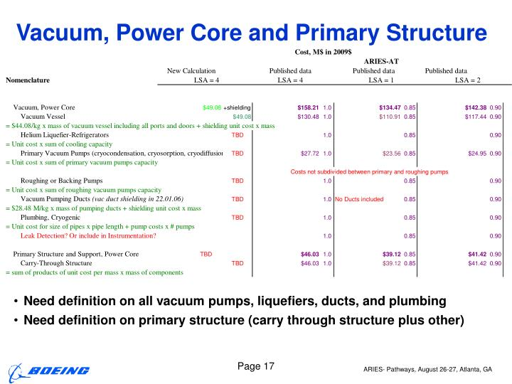 Vacuum, Power Core and Primary Structure