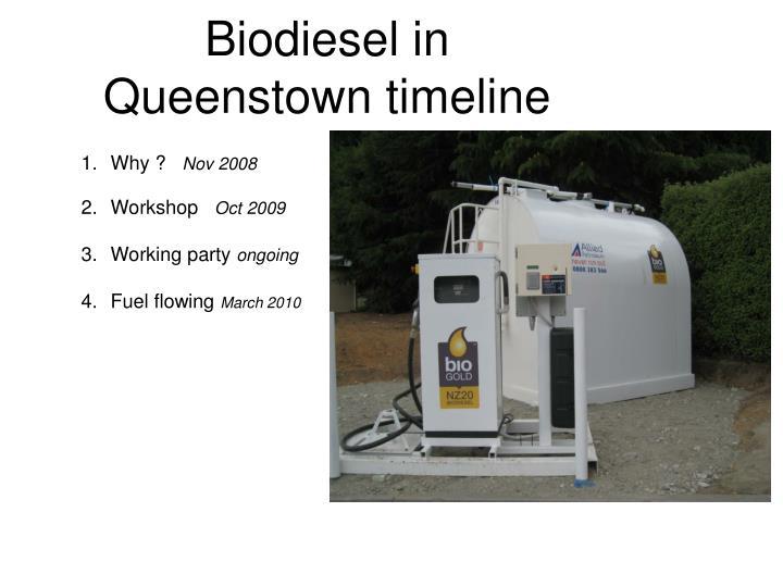 Biodiesel in Queenstown timeline