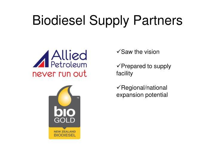 Biodiesel Supply Partners
