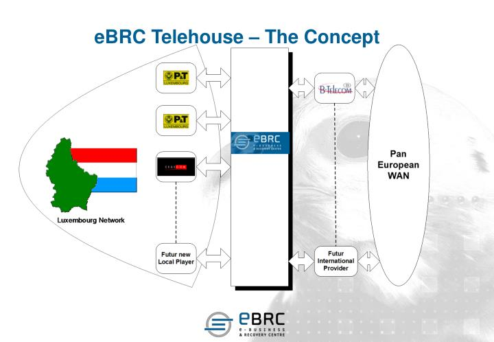 eBRC Telehouse – The Concept