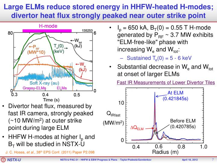 Large ELMs reduce stored energy in HHFW-heated H-modes; divertor heat flux strongly peaked near outer strike point