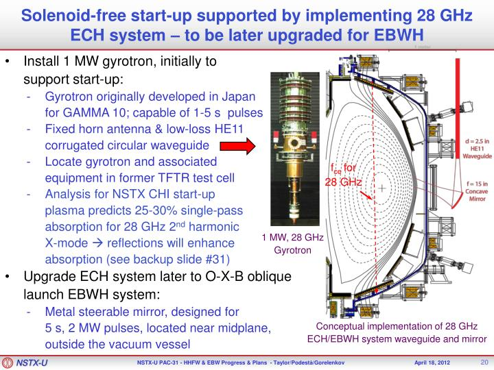 Solenoid-free start-up supported by implementing 28 GHz ECH system – to be later upgraded for EBWH