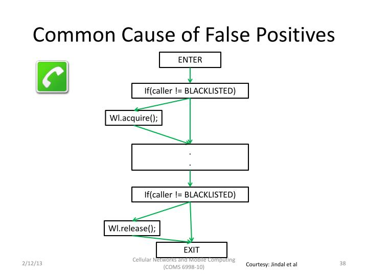 Common Cause of False Positives