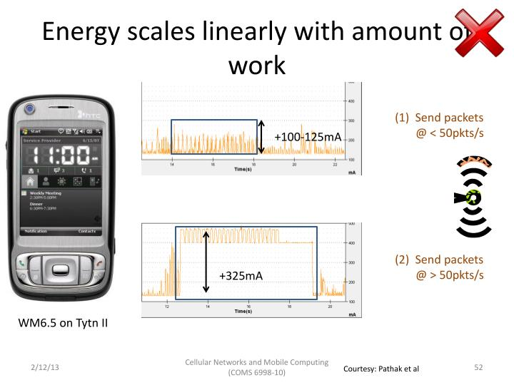 Energy scales linearly with amount of