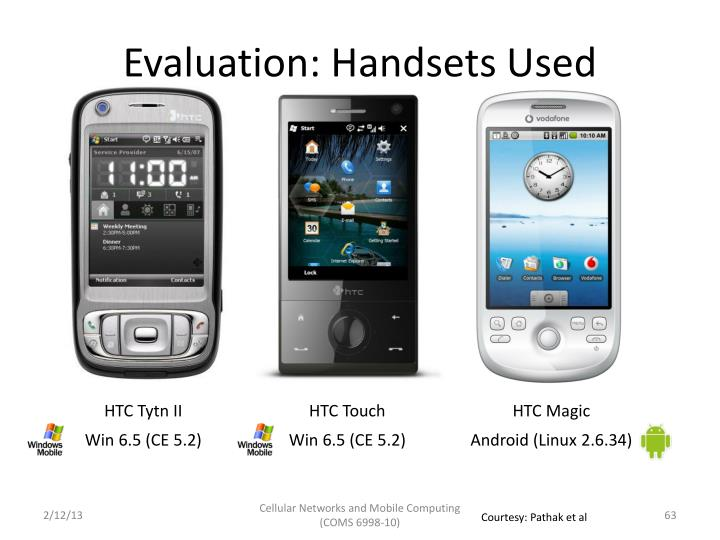 Evaluation: Handsets Used