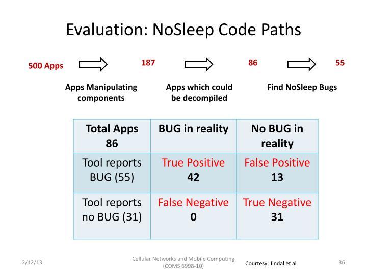 Evaluation: