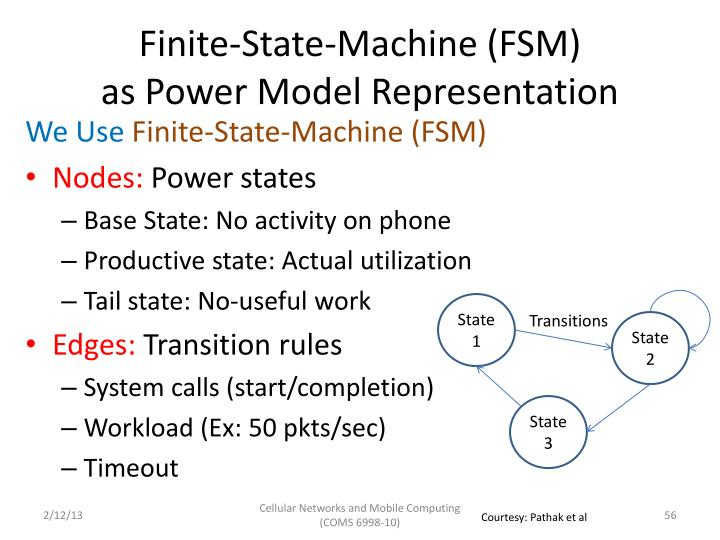 Finite-State-Machine (FSM)