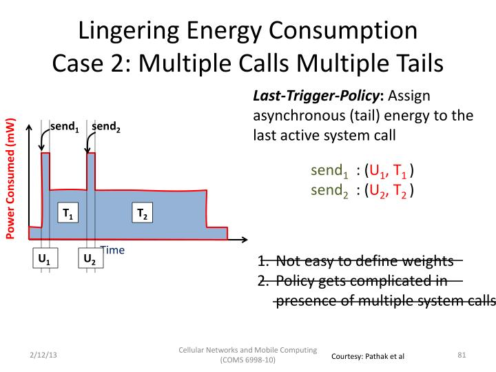 Lingering Energy Consumption