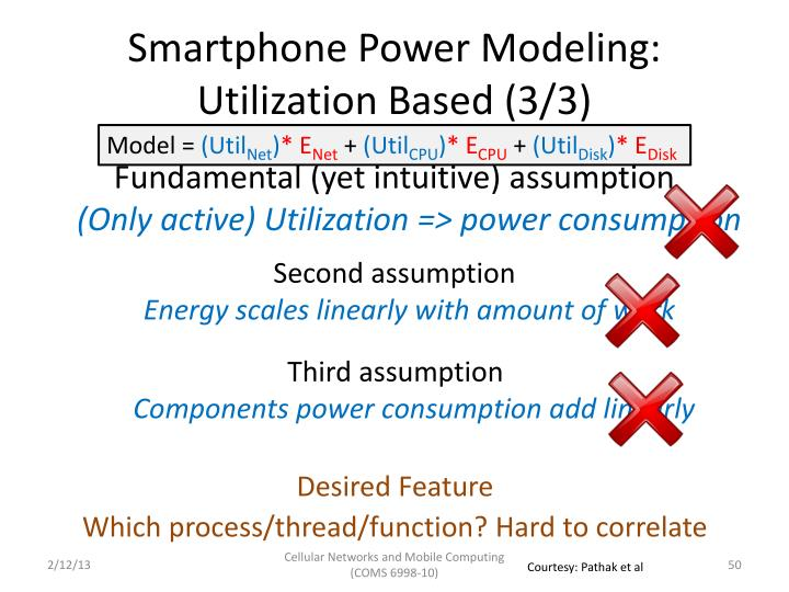 Smartphone Power Modeling: Utilization Based (3/