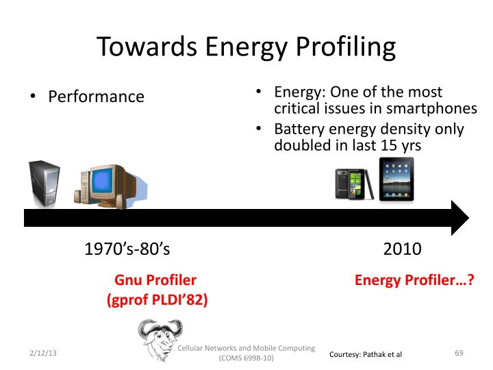 Towards Energy Profiling