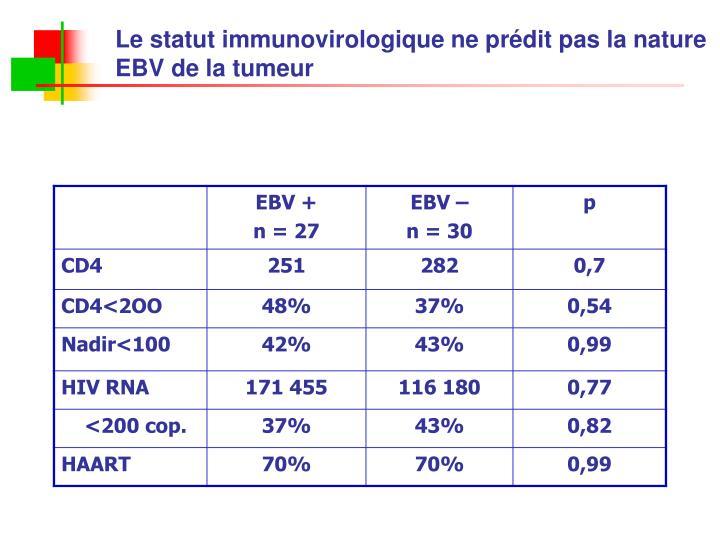 Le statut immunovirologique ne prédit pas la nature EBV de la tumeur