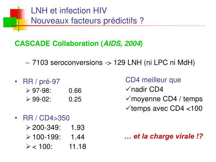 LNH et infection HIV