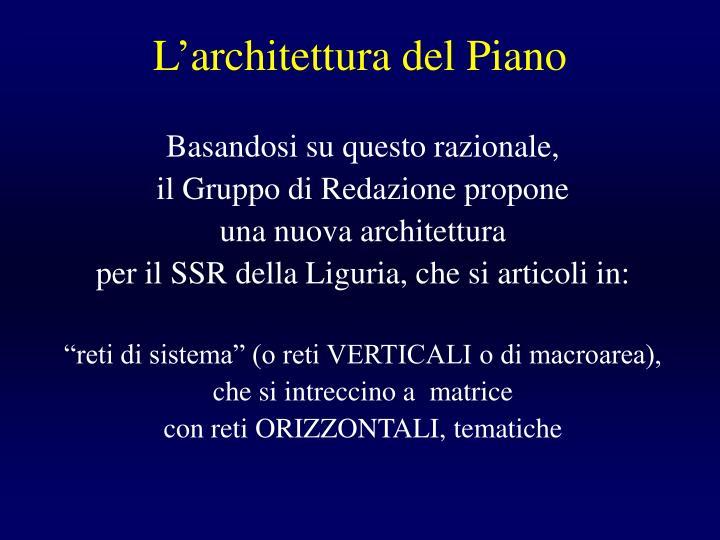 L'architettura del Piano