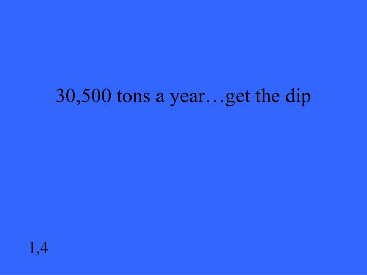 30,500 tons a year…get the dip