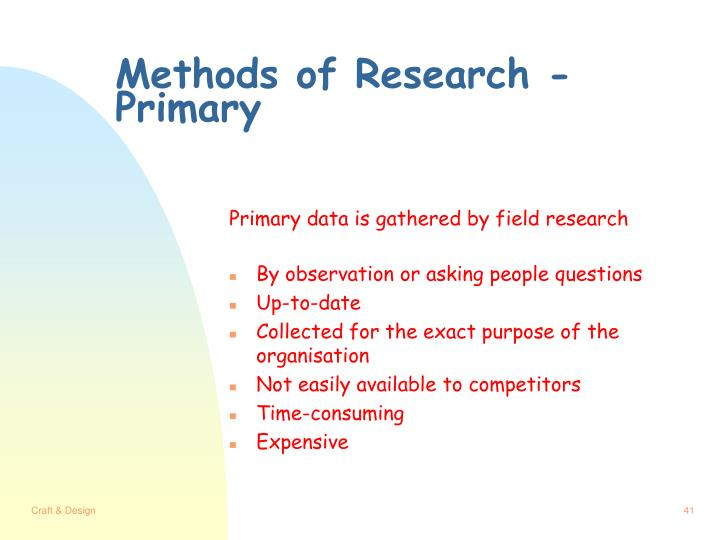 Methods of Research -