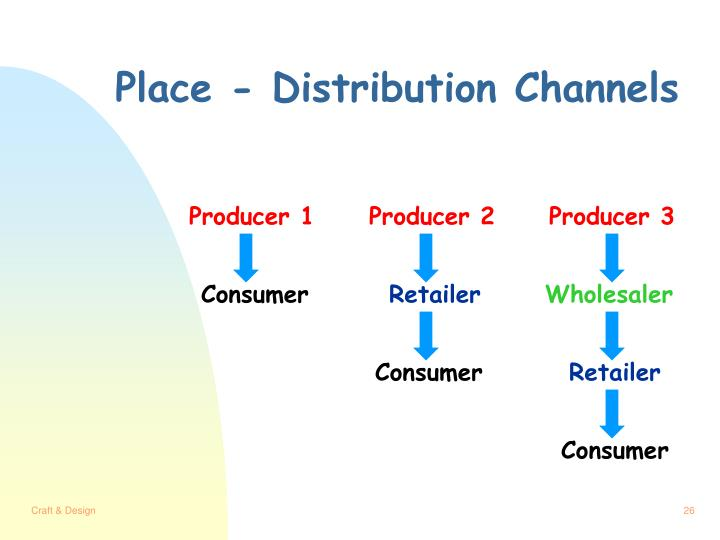 Place - Distribution Channels