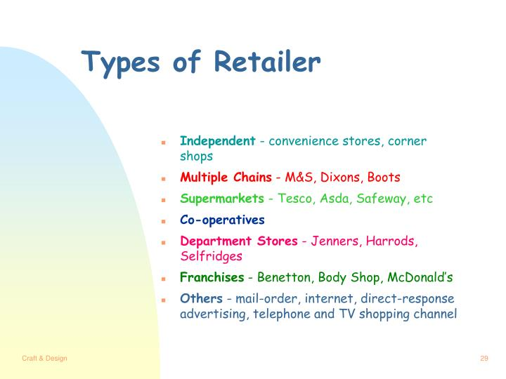 Types of Retailer