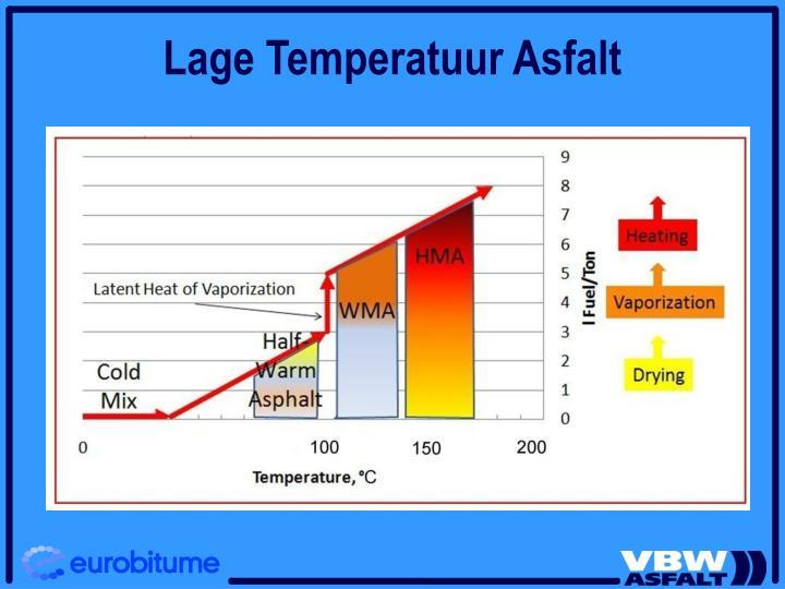 Lage Temperatuur Asfalt