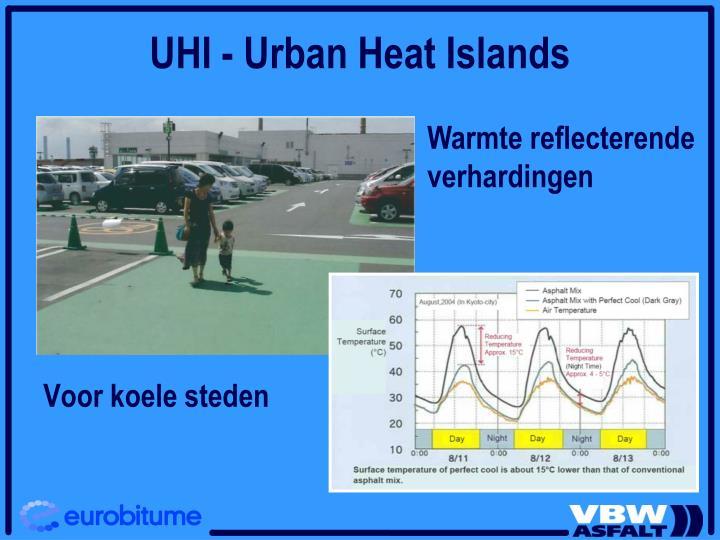 UHI - Urban Heat Islands