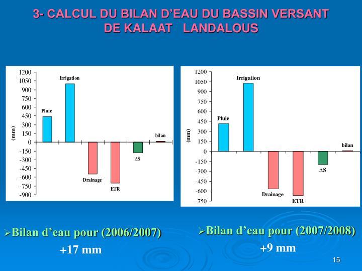 3- CALCUL DU BILAN D'EAU DU BASSIN VERSANT  DE KALAAT   LANDALOUS