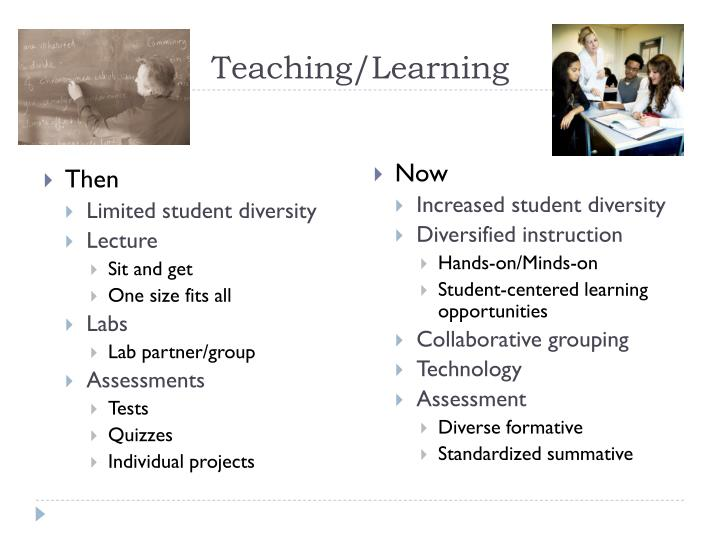 Teaching/Learning