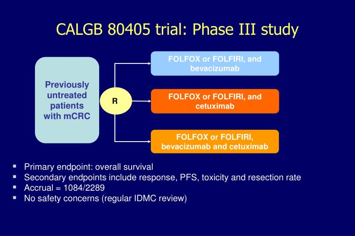 CALGB 80405 trial: Phase III study