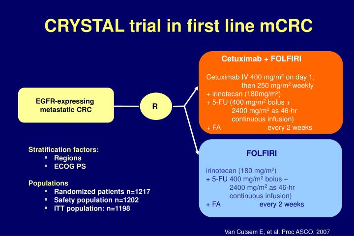 CRYSTAL trial in first line mCRC