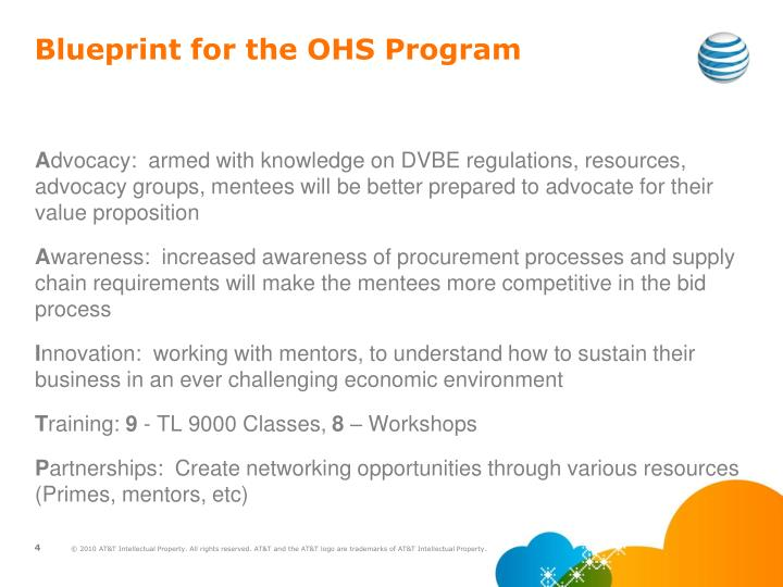 Blueprint for the OHS Program