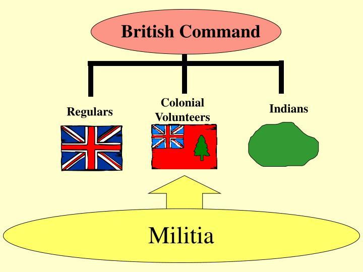 British Command