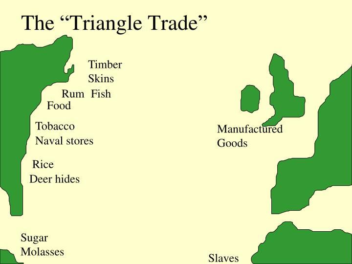 """The """"Triangle Trade"""""""