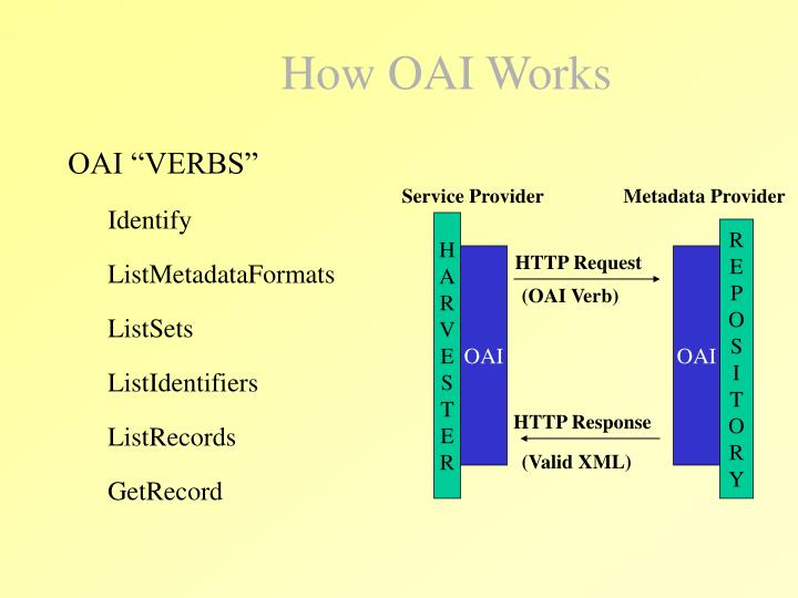 How OAI Works