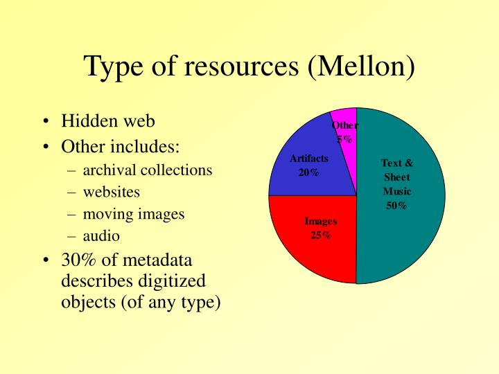 Type of resources (Mellon)