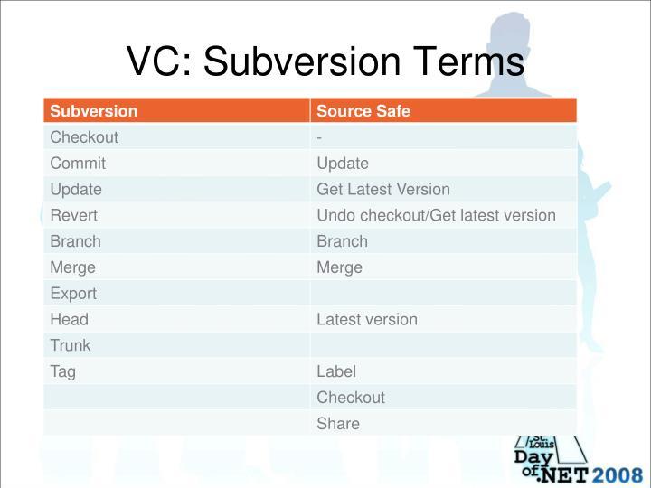 VC: Subversion Terms