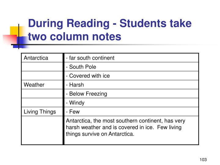 During Reading - Students take two column notes