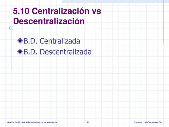 5.10 Centralización vs Descentralización