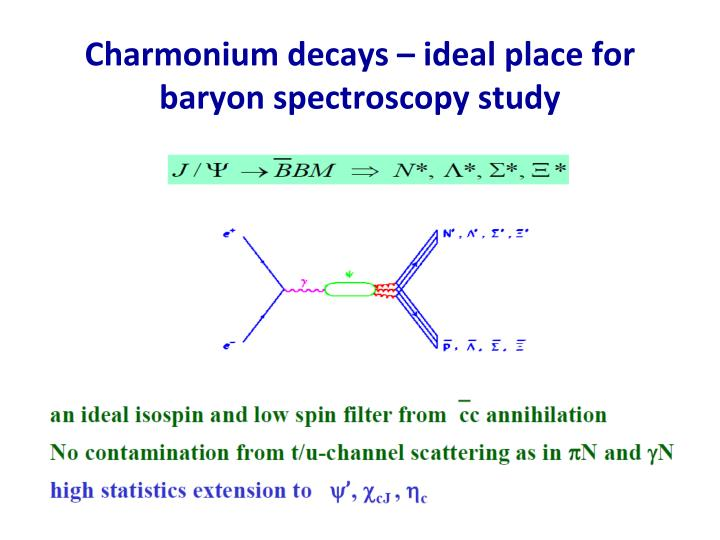 Charmonium decays – ideal place for baryon spectroscopy study