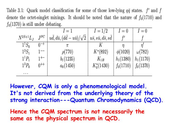 However, CQM is only a phenomenological model.