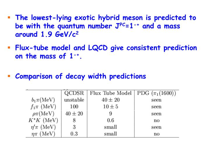 The lowest-lying exotic hybrid meson is predicted to be with the quantum number J