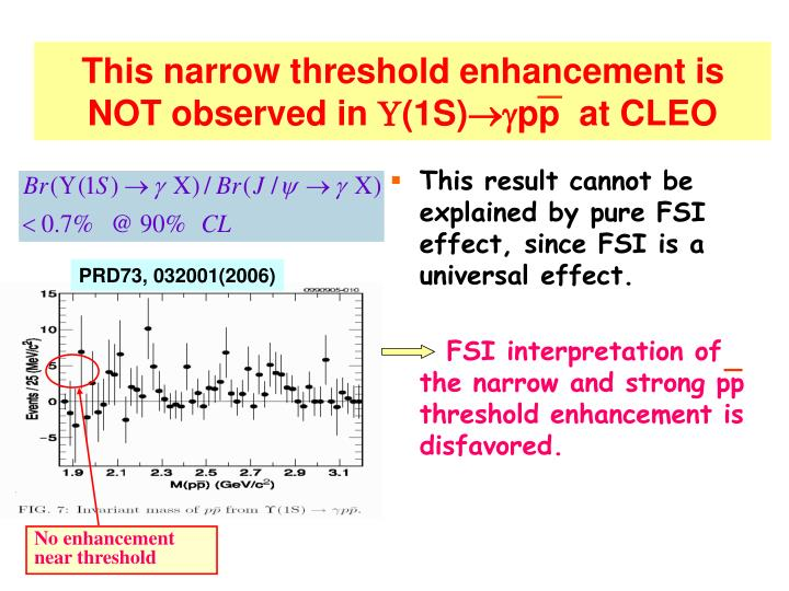 This narrow threshold enhancement is     NOT observed in
