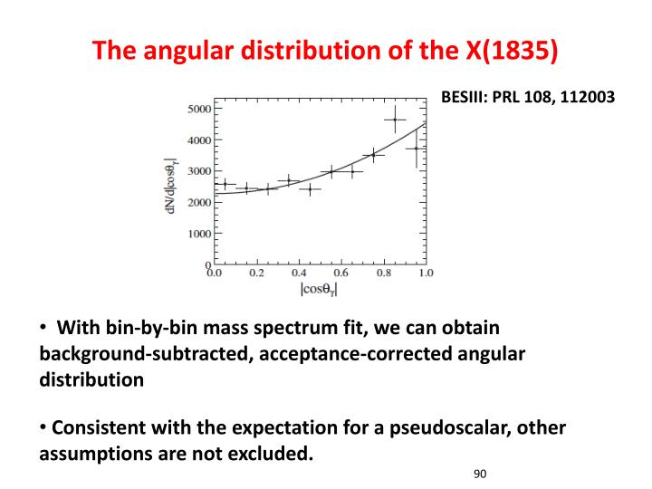 The angular distribution of the X(1835)