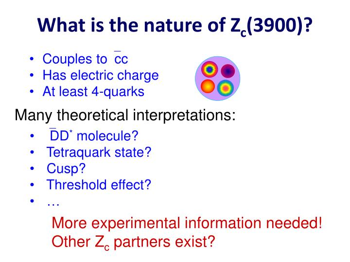 What is the nature of Z