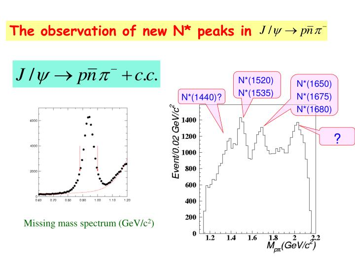 The observation of new N* peaks in