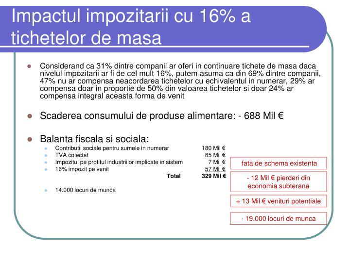 Impactul impozitarii cu 16% a tichetelor de masa
